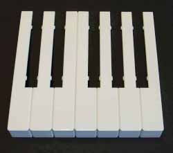 Keytops with Fronts - Kluge